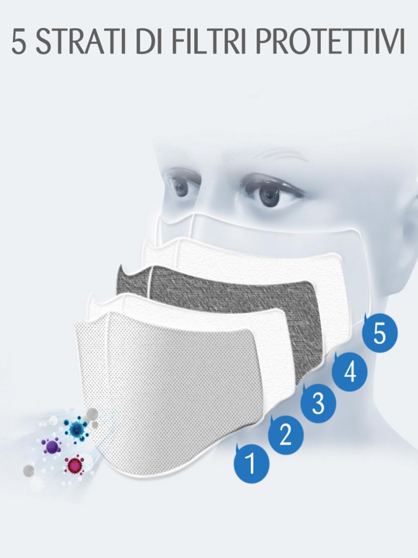 Mascherina in tessuto con filtro protettivo a 5 strati